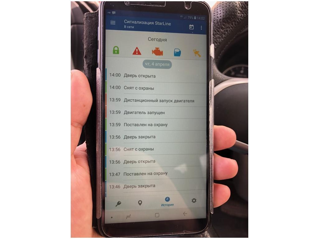 История взаимодействия водителя с автомобилем
